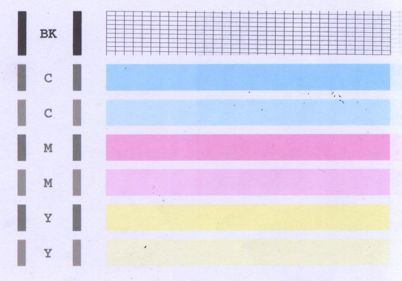 Cara Test Printer Untuk Cek Warna Dan Head Cleaning Printer Tips