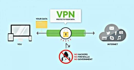fungsi-dan-kegunaan-vpn